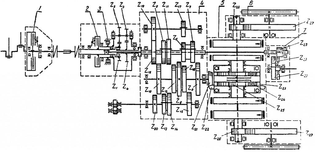 Кинематическая схема тракторов