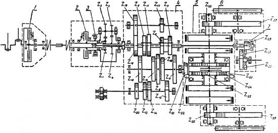 Схема трансмиссии дт-75