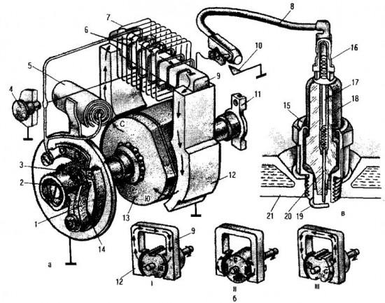 Магнето м130а неисправности ремонт