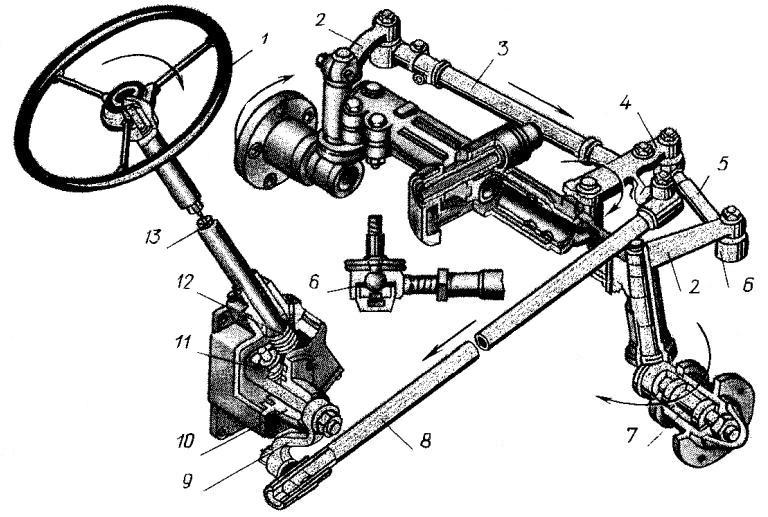 Рулевая колонка на минитрактор своими руками