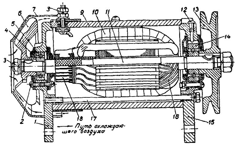 Генератор трактора Т-40