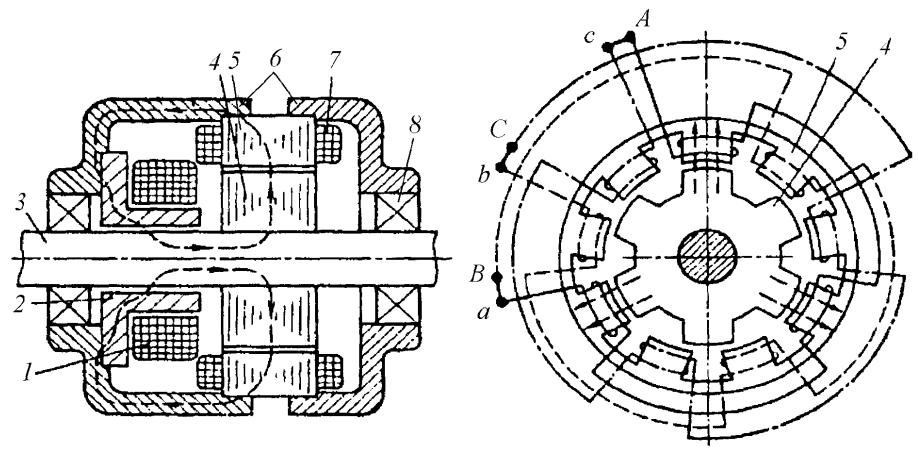 Конструктивная схема генератора индукторного типа