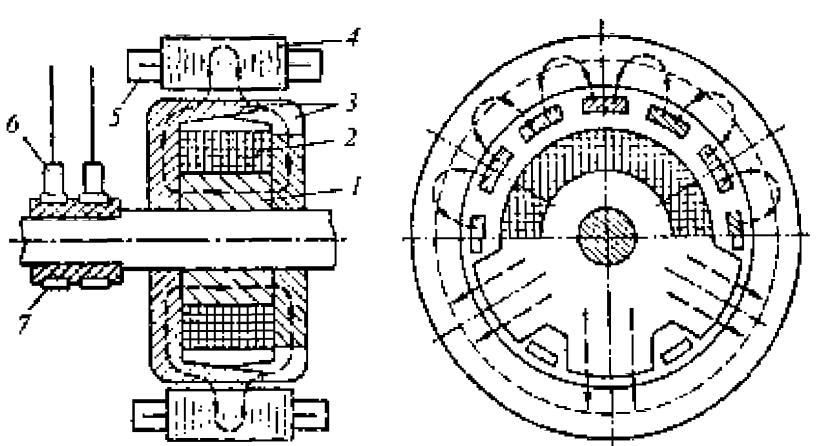 Конструктивная схема синхронного генератора с клювообразным ротором
