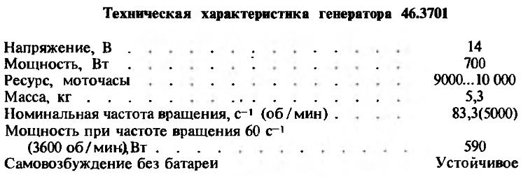 Техническая характеристика генератора 46.3701