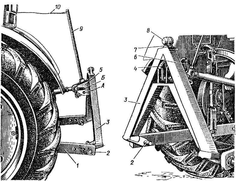 Автоматическая сцепка СА-1