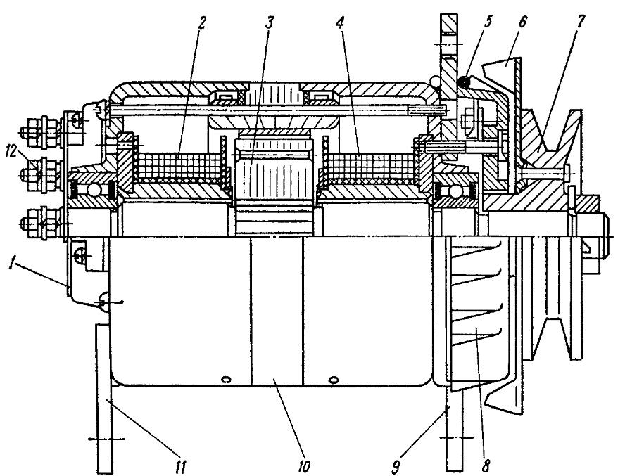 Генератор Г-304Д1