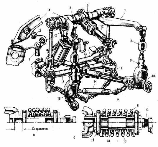 Механизм навески мощного трактора