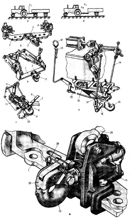 Прицепные устройства трактора