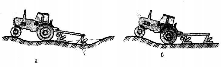 Соединение трактора с плугом