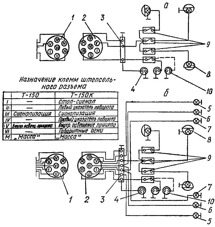 Схема подключения приборов освещения и сигнализации прицепных орудий тракторов Т-150, Т-150К